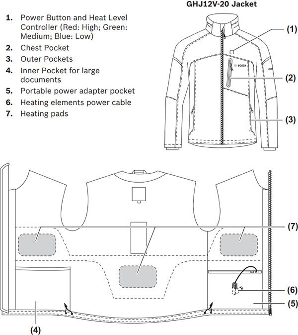 Bosch Heated Jacket Pocket and Heating Zones 2021 GHV12V-20