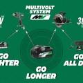 Metabo HPT MultiVolt Cordless Power Tool System 2021 Branding