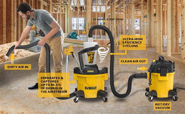 Dewalt Cyclone Dust Separator Example Vacuum Pairing