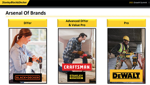 Stanley Black and Decker Cordless Power Tool Brands