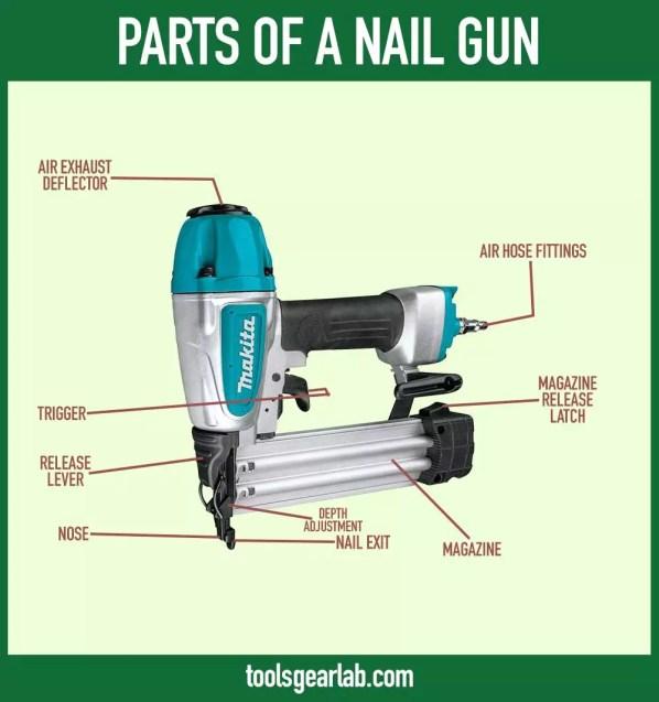 parts of a nail guns