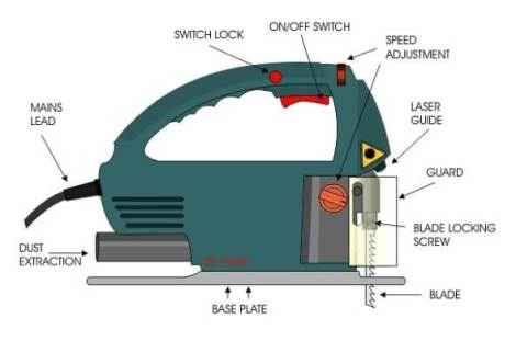 How to change Blades of the Sabre Saw