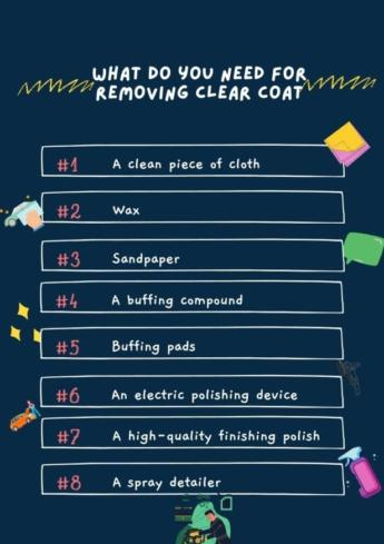 what do you need for removing clear coat