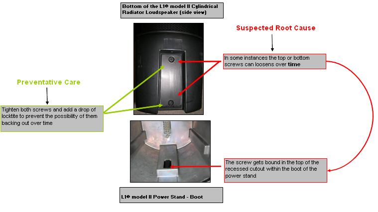 Image:Model II Preventative Care.jpg