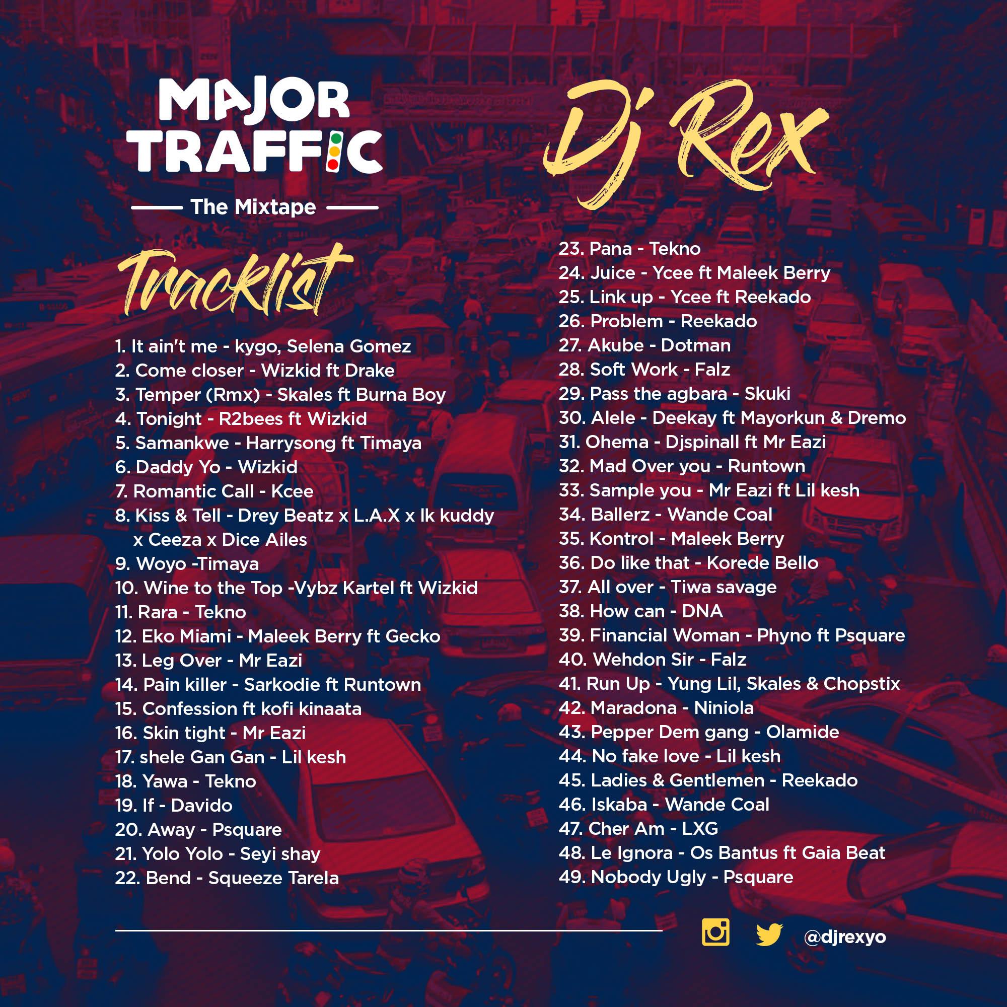 MJ-mixtape-1-300x300 Download Naija Mixtape: DJ RexYo – Mad Traffic