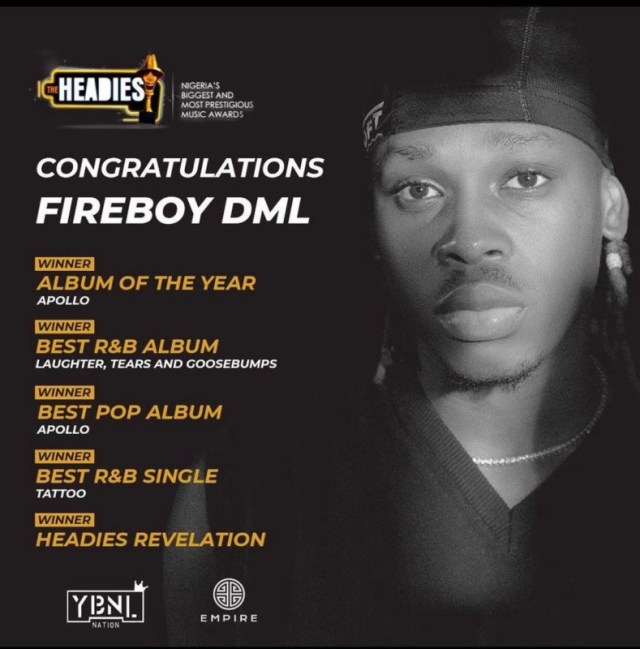 Fireboy Headies