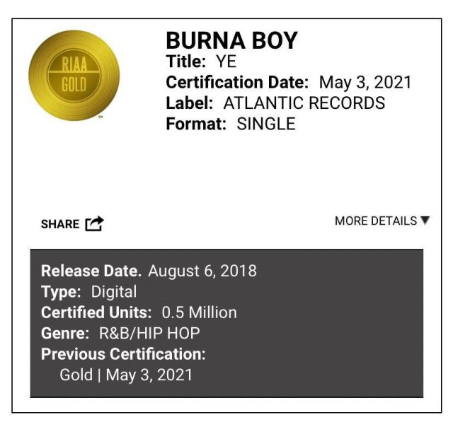 Burna Boy Celebrates As 'Ye' Gets Certified Gold In The US 2