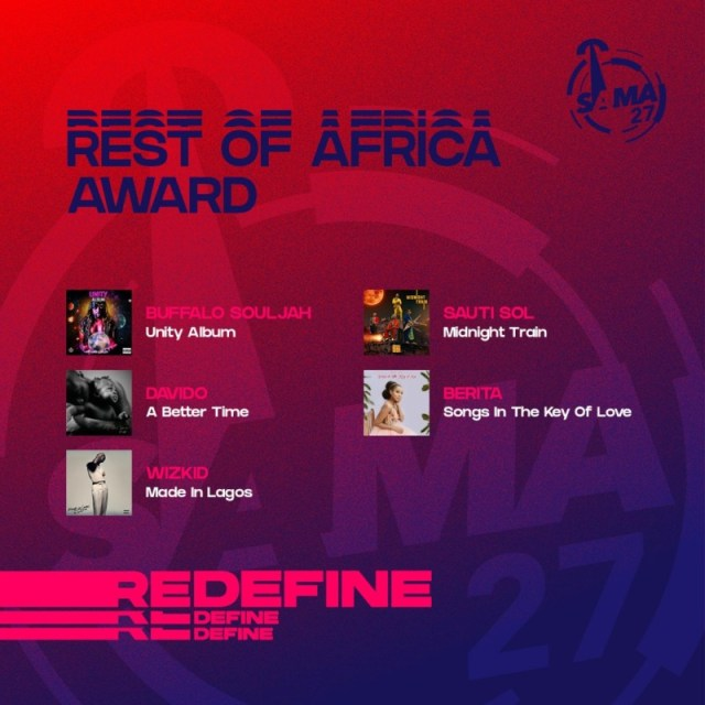 """'A Better Time' and 'Made In Lagos' Nominated For """"Rest Of Africa Album Award""""… Which Is Winning? 1"""