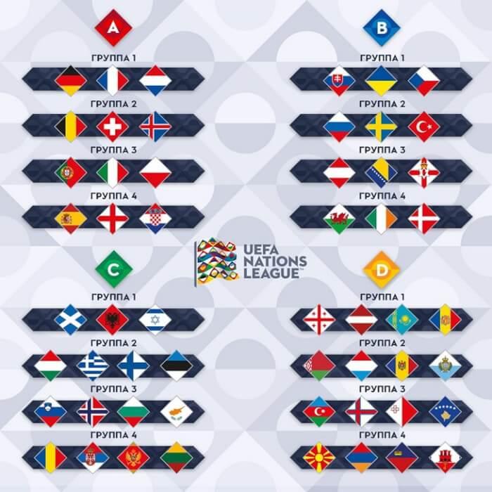 Таблица Лига Наций