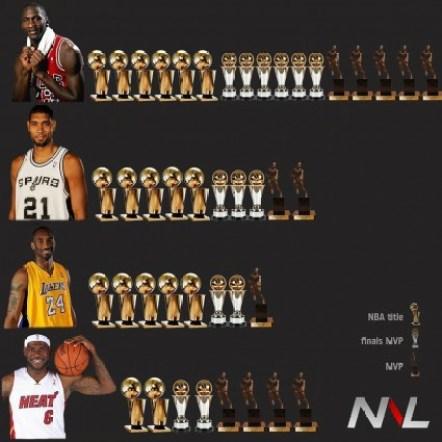 NBA MOUNT RUSHMORE