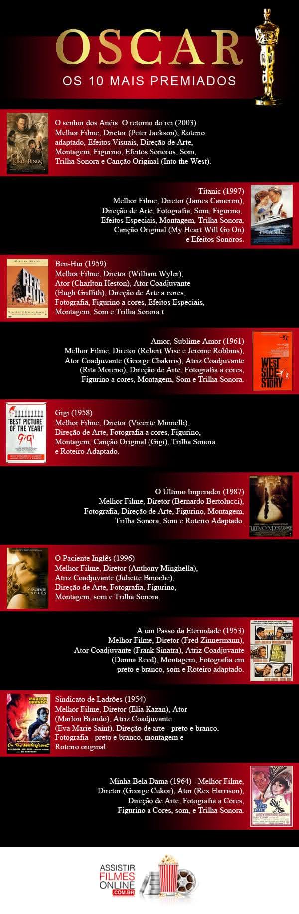 Top 10 filmes mais premiados no Oscar em todos os tempos