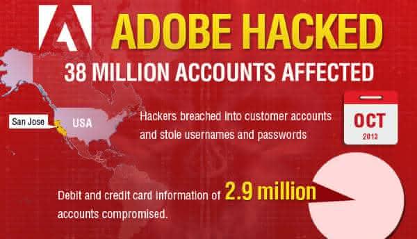 adobe teve um dos maiores roubos de dados da historia