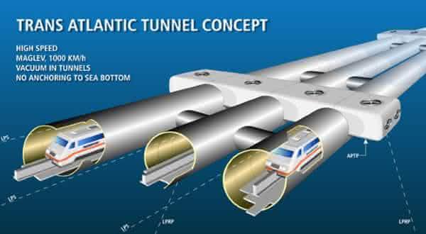 trem transatlatico 2 entre as maiores obras da engenharia no mundo