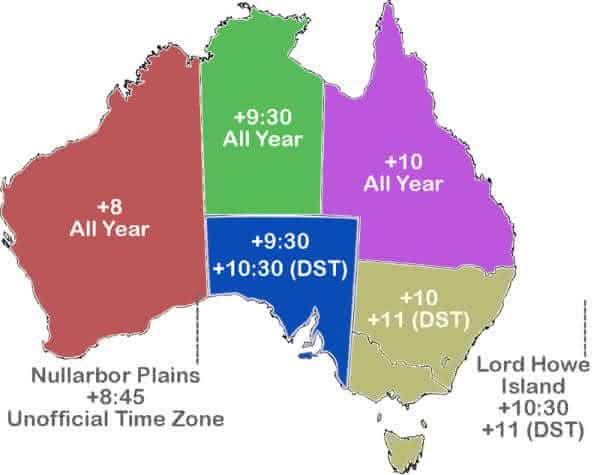 australia entre os paises com maior numero de fusos horarios do mundo