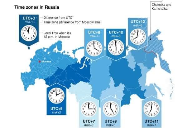 russia entre os paises com maior numero de fusos horarios do mundo