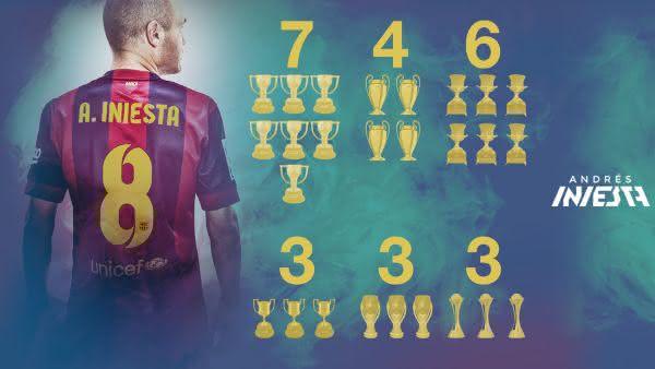 Andres Iniesta entre os jogadores de futebol com mais titulos da historia