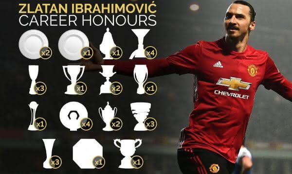 zlatan ibrahimovic entre os jogadores de futebol com mais titulos da historia