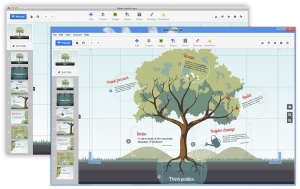 Prezi Alternativa a Microsoft Power Point