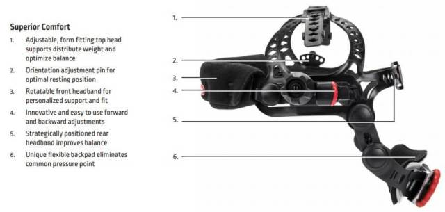 X6 headgear for Lincoln 3350