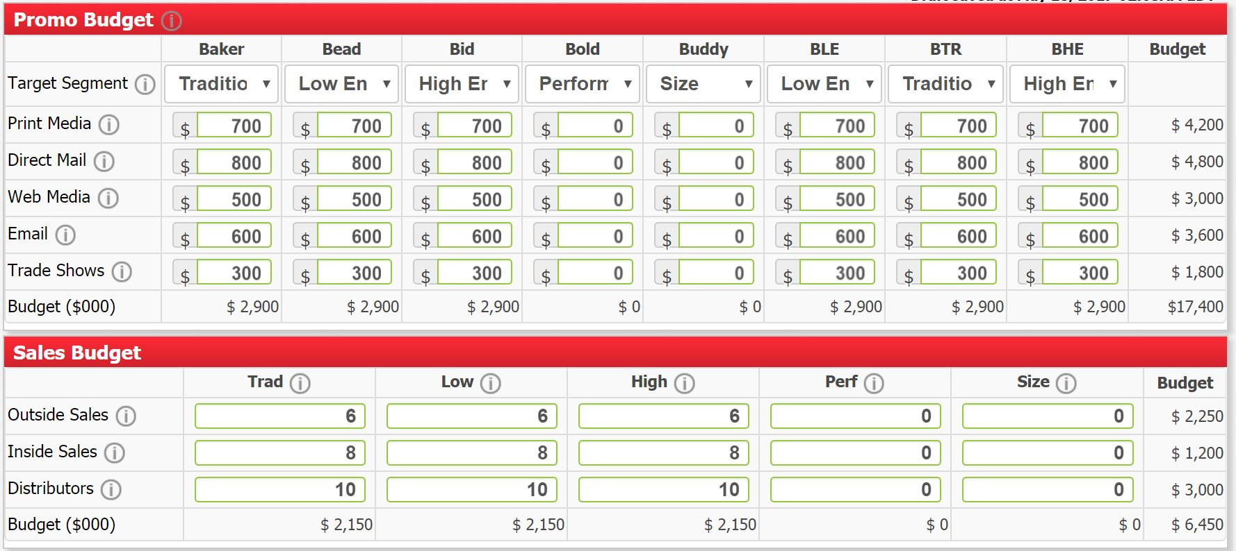 Capsim 2018 (updates) – Rounds by Rounds Walk Through Guides
