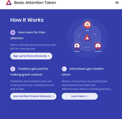 Brave Rewards & Basic Attention Token - Can It Help  Creators Earn Ad Revenue?      The idea is that the Brave Browser and Basic Attention Token work in concert as Advertisers - Users - and Creators, are incentivized to participate in the Brave Rewards system.