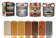 Best Wood Deck Paints