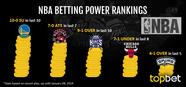 Best NBA Teams To Bet On January 8