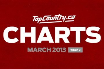 chartsweek2march2013