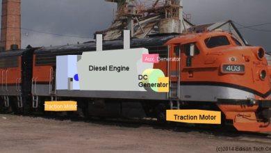 Dieselelektrická lokomotíva