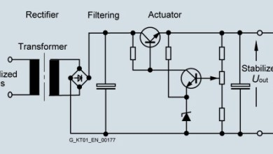 Sieťový jednosmerný stabilizovaný napájací zdroj