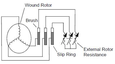 Spúšťanie trojfázových asynchrónnych motorov