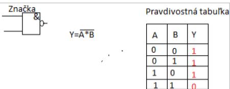NAND Základné logické operátory