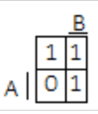 karnaughova mapa implikácia Úplné systémy logických funkcií – Implikácia ainhibícia