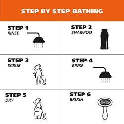 Step by step bathing