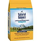 Natural Balance Limited Ingredient Puppy Formula