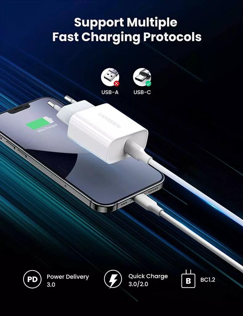 Immagine promozionale del caricatore USB C del caricatore rapido UGREEN