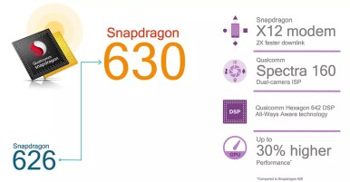 Datos Qualcomm Snapdragon 630