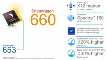 Datos Qualcomm Snapdragon 660