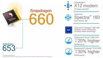 Datos Qualcomm Snapdragon 660