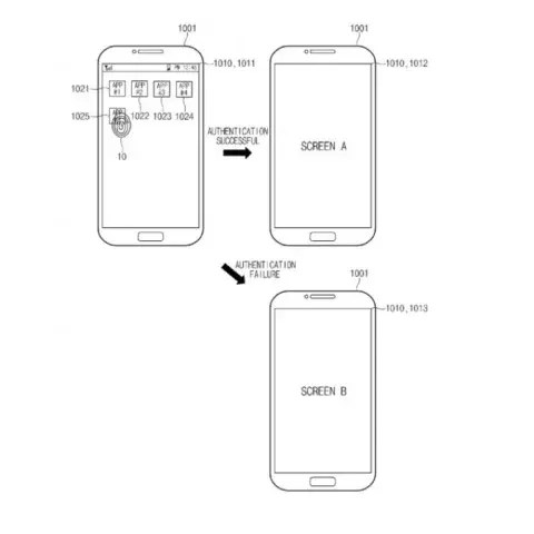 Samsungs-Under-Display-Fingerprint-Scanner-uso