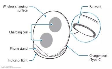 cargador inalámbrico Samsung Galaxy S9 diagrama