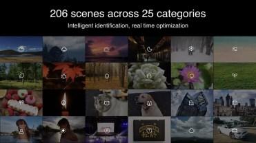 Uso de Inteligencia Artificial del POCO F1