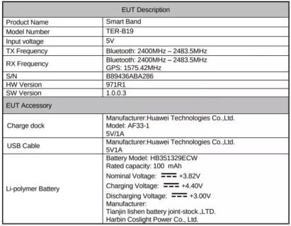 Datos de la Huawei Band 3 Pro en la entidad FCC