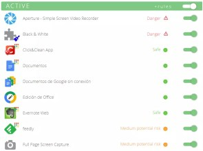 Uso de Extension Police para Google Chrome