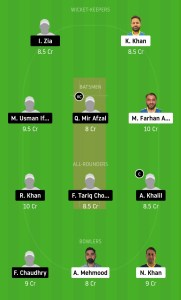 KCC-vs-ALZ-Dream11-Team-Prediction-For-Small-League