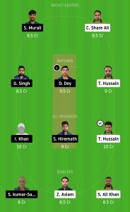PF-vs-IND-Dream11-Team-Prediction-For-Small-League