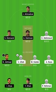 MCC-vs-VAR-Dream11-Team-For-Small-League