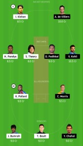 MI-vs-RCB-Dream11-Team-for-Grand-League