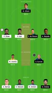 DC-vs-CSK-Dream11-Team-for-Grand-League