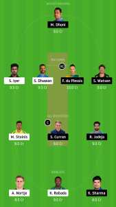 DC-vs-CSK-Dream11-Team-for-Small-League